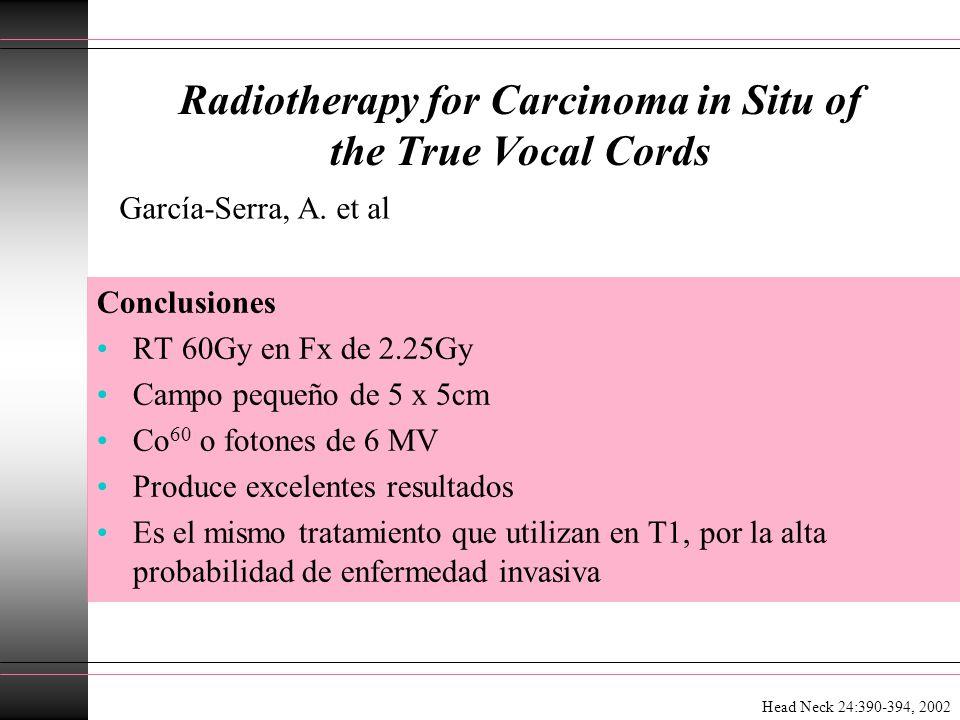 Radiotherapy for Carcinoma in Situ of the True Vocal Cords Conclusiones RT 60Gy en Fx de 2.25Gy Campo pequeño de 5 x 5cm Co 60 o fotones de 6 MV Produ