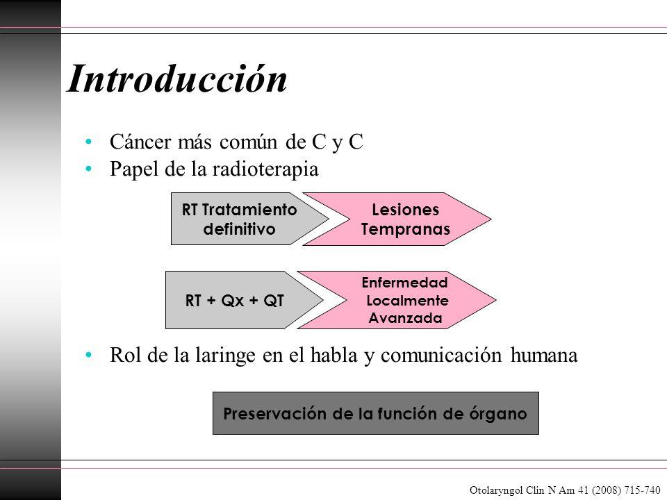 Introducción Cáncer más común de C y C Papel de la radioterapia Rol de la laringe en el habla y comunicación humana RT Tratamiento definitivo Lesiones