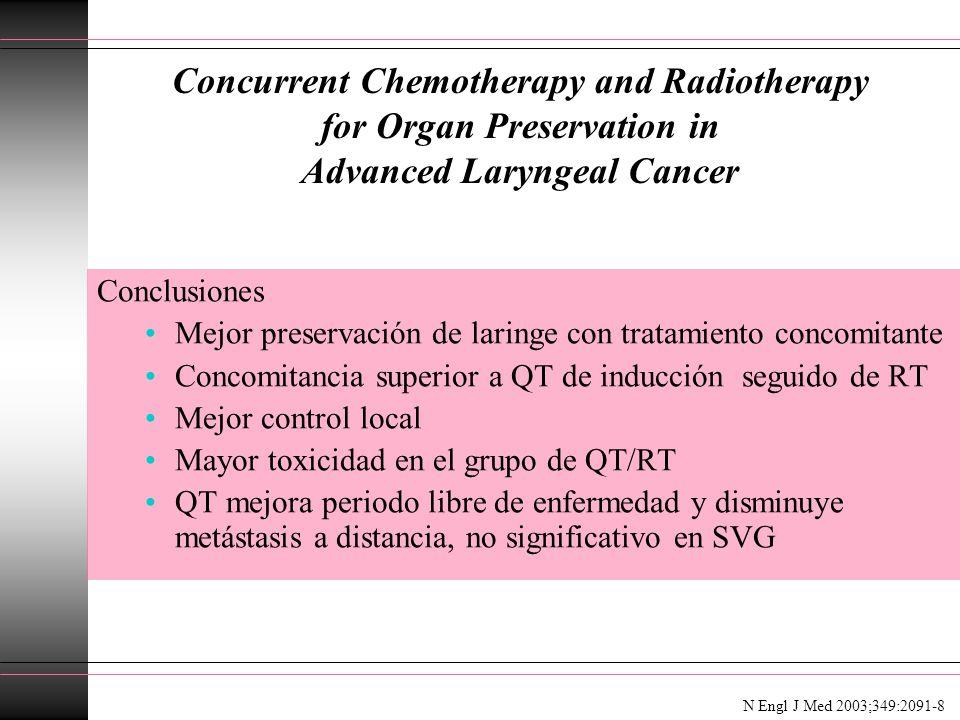 Concurrent Chemotherapy and Radiotherapy for Organ Preservation in Advanced Laryngeal Cancer Conclusiones Mejor preservación de laringe con tratamient