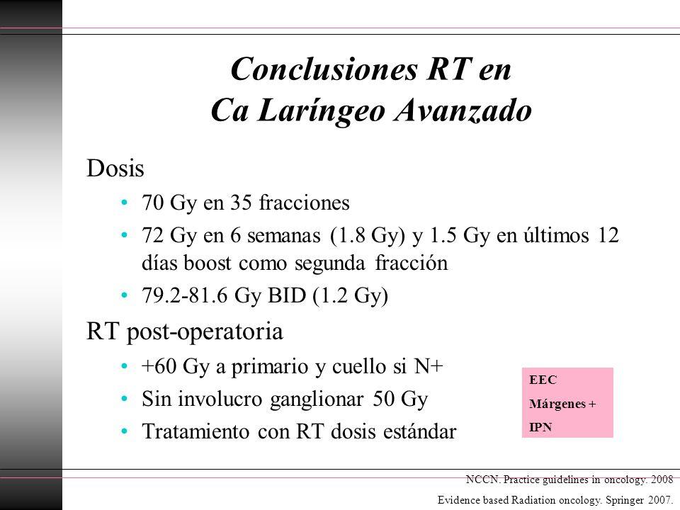 Conclusiones RT en Ca Laríngeo Avanzado Dosis 70 Gy en 35 fracciones 72 Gy en 6 semanas (1.8 Gy) y 1.5 Gy en últimos 12 días boost como segunda fracci