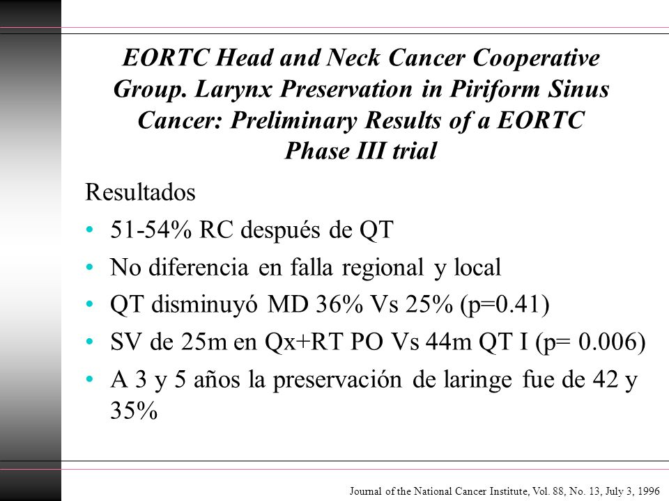 EORTC Head and Neck Cancer Cooperative Group. Larynx Preservation in Piriform Sinus Cancer: Preliminary Results of a EORTC Phase III trial Resultados