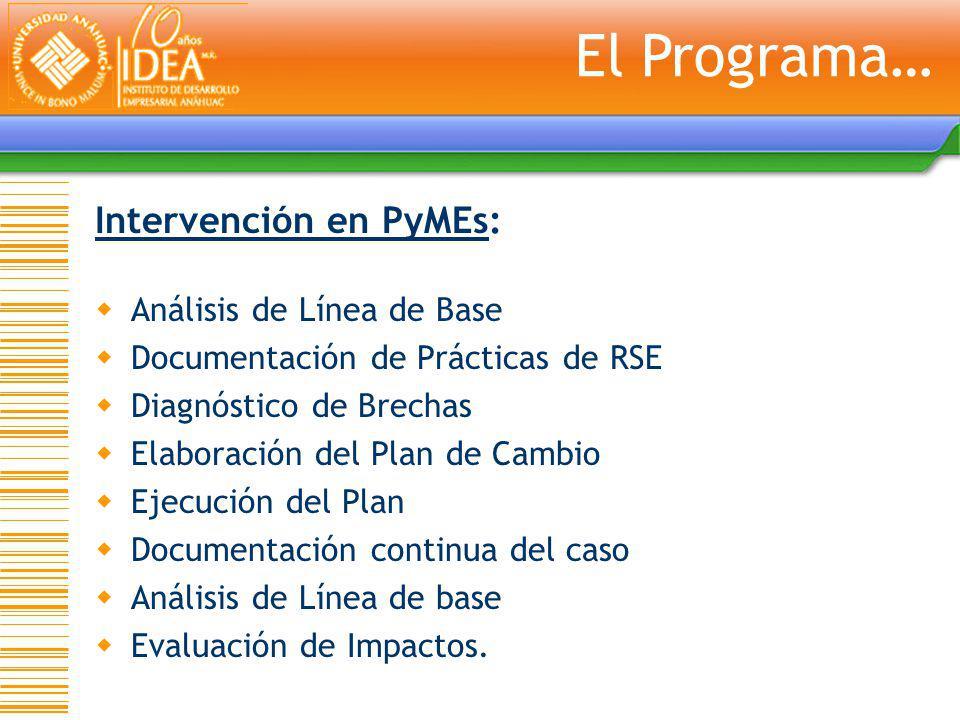 Intervención en PyMEs: Análisis de Línea de Base Documentación de Prácticas de RSE Diagnóstico de Brechas Elaboración del Plan de Cambio Ejecución del