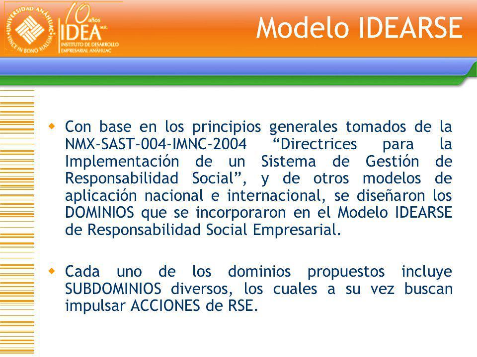 Modelo IDEARSE Con base en los principios generales tomados de la NMX-SAST-004-IMNC-2004 Directrices para la Implementación de un Sistema de Gestión d