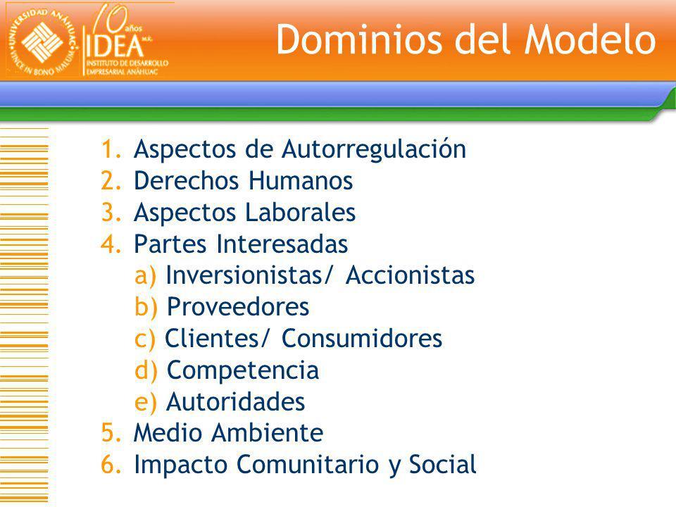 Dominios del Modelo 1. Aspectos de Autorregulación 2. Derechos Humanos 3. Aspectos Laborales 4. Partes Interesadas a) Inversionistas/ Accionistas b) P