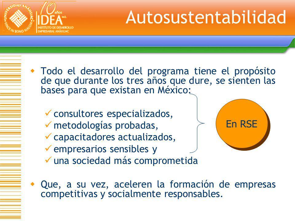 Todo el desarrollo del programa tiene el propósito de que durante los tres años que dure, se sienten las bases para que existan en México: consultores