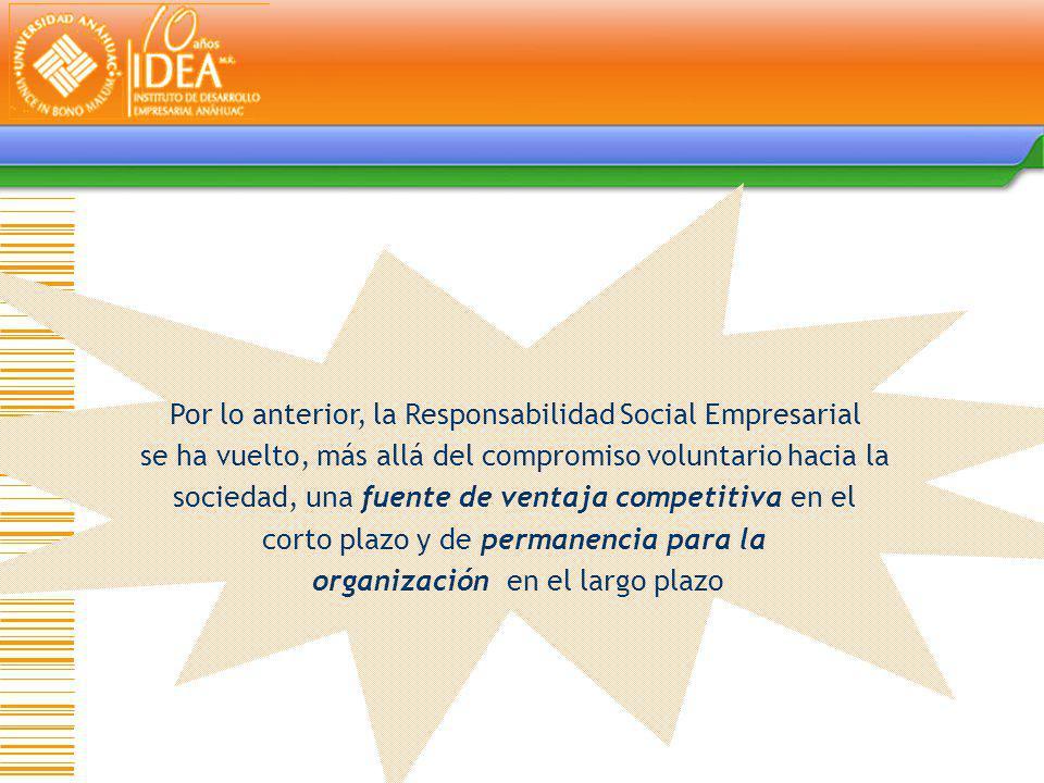 Beneficios de la RSE para la empresa Prestigio de la organización y mejor imagen de la marca.
