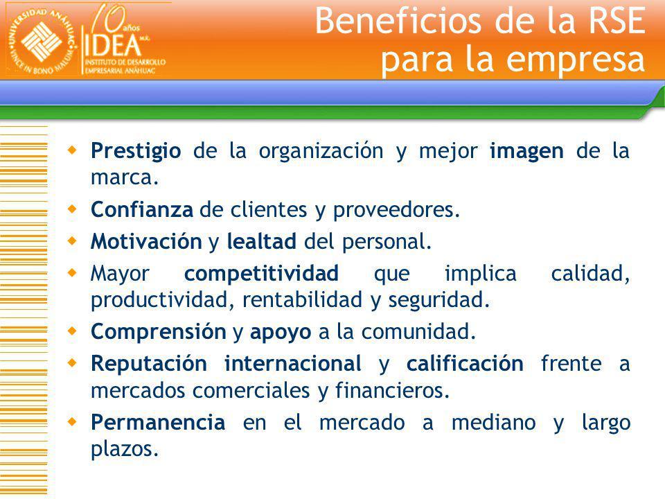 AutorregulaciónPlataforma de Valores Definición y cumplimiento de la plataforma de Valores; Programa de generación de conductas éticas; Código de conducta.
