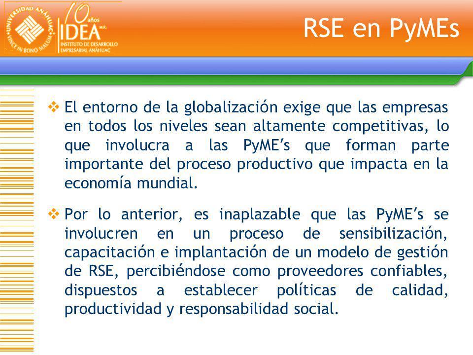 Beneficios de la RSE para las PyMEs El establecimiento de sistemas de gesti ó n con principios de RSE, redundar á en que las PyME s: Mejoren su competitividad, productividad y acceso a mercados.