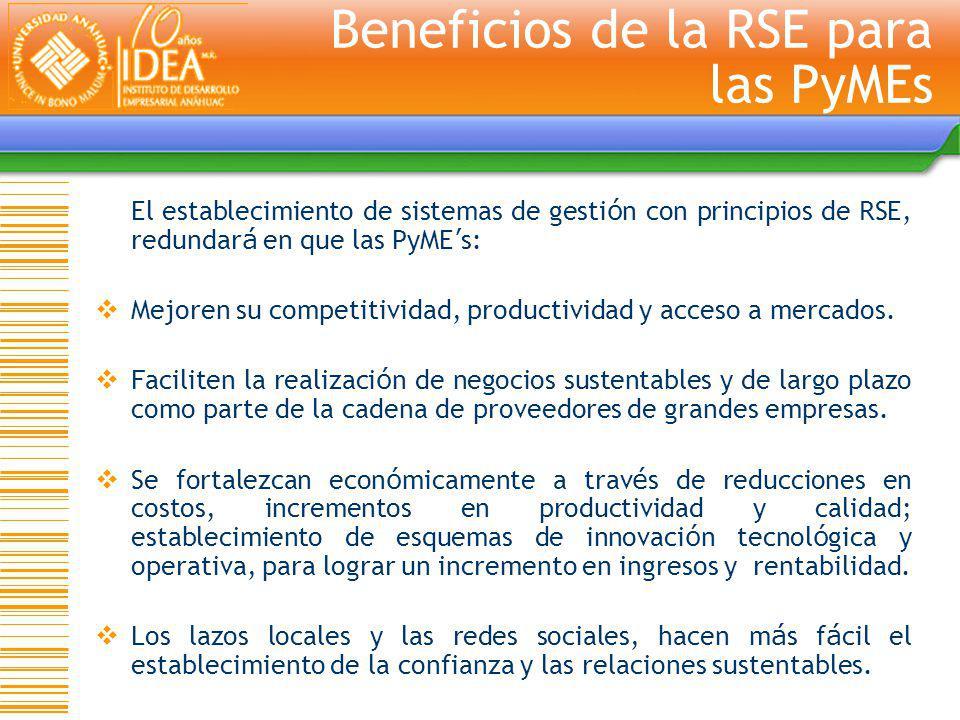 Beneficios de la RSE para las PyMEs El establecimiento de sistemas de gesti ó n con principios de RSE, redundar á en que las PyME s: Mejoren su compet