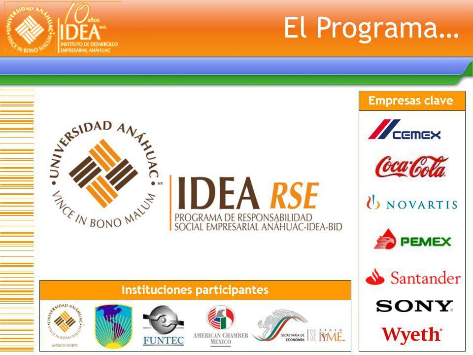 Instituciones participantes Empresas clave El Programa…
