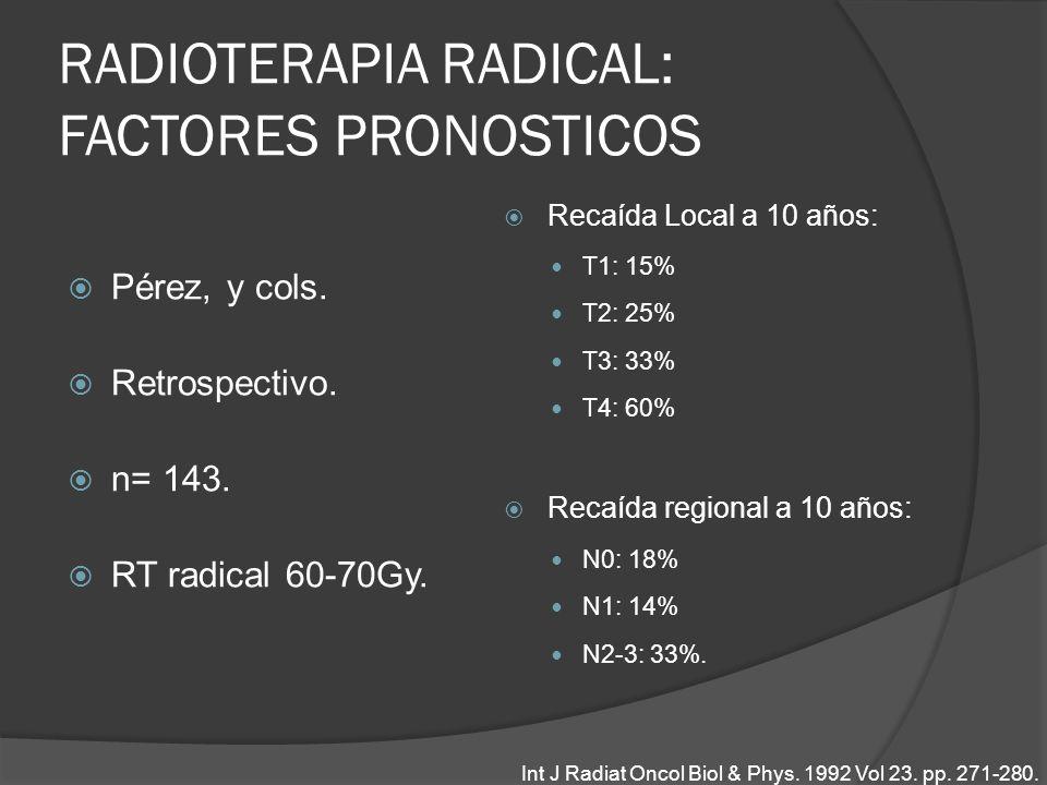 RADIOTERAPIA RADICAL: FACTORES PRONOSTICOS Pérez, y cols. Retrospectivo. n= 143. RT radical 60-70Gy. Recaída Local a 10 años: T1: 15% T2: 25% T3: 33%