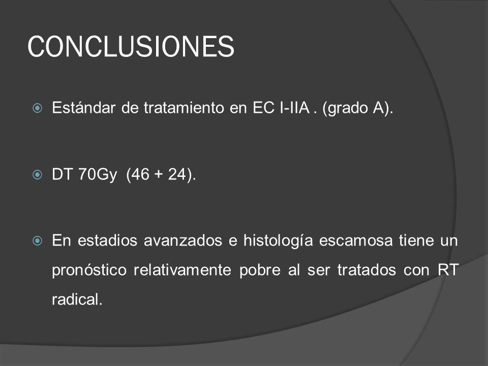 CONCLUSIONES Estándar de tratamiento en EC I-IIA. (grado A). DT 70Gy (46 + 24). En estadios avanzados e histología escamosa tiene un pronóstico relati
