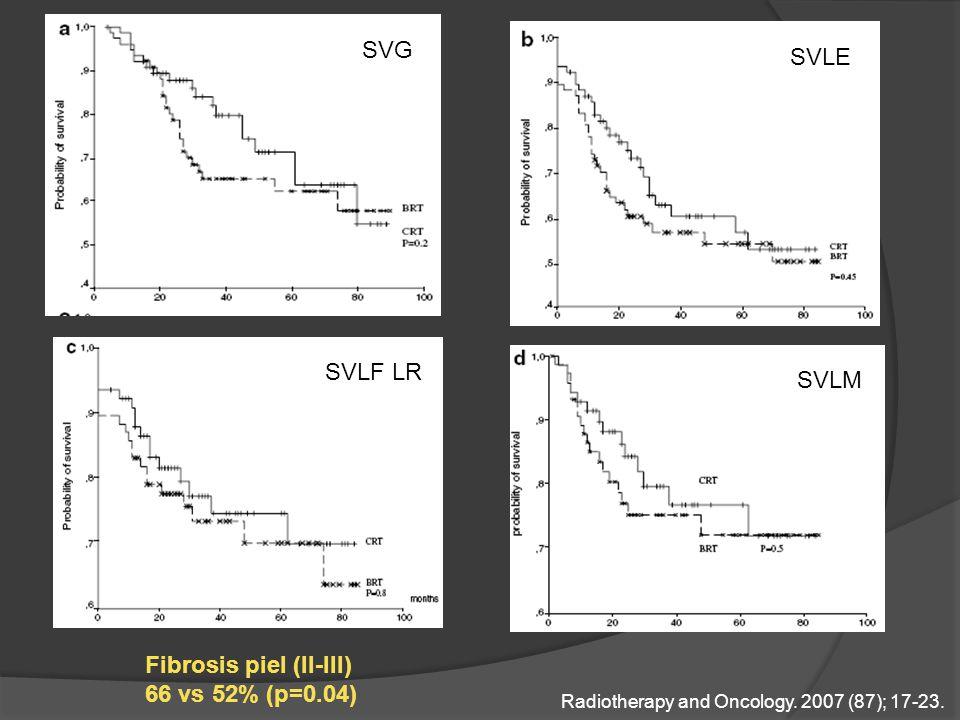SVG SVLE SVLF LR SVLM Fibrosis piel (II-III) 66 vs 52% (p=0.04)