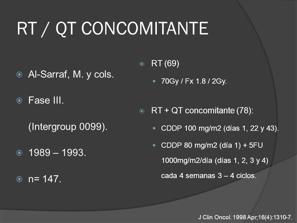 RT / QT CONCOMITANTE Al-Sarraf, M. y cols. Fase III. (Intergroup 0099). 1989 – 1993. n= 147. RT (69) 70Gy / Fx 1.8 / 2Gy. RT + QT concomitante (78): C