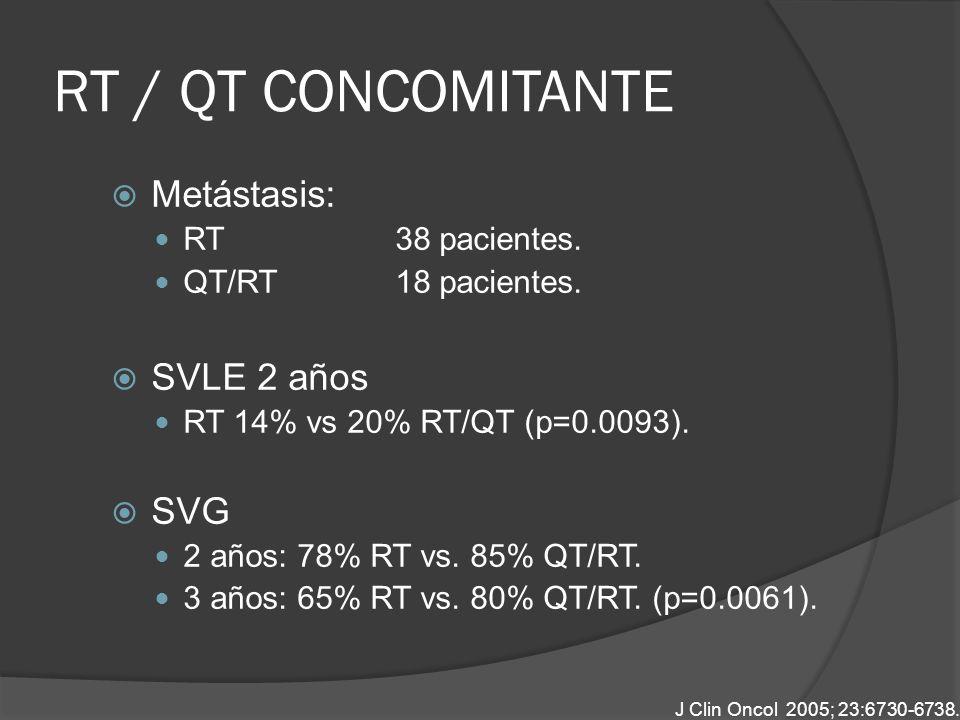 RT / QT CONCOMITANTE Metástasis: RT 38 pacientes. QT/RT 18 pacientes. SVLE 2 años RT 14% vs 20% RT/QT (p=0.0093). SVG 2 años: 78% RT vs. 85% QT/RT. 3