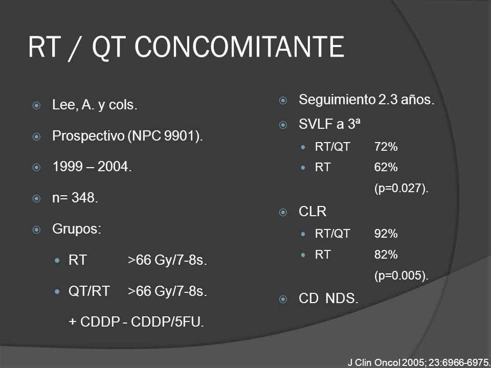 RT / QT CONCOMITANTE Lee, A. y cols. Prospectivo (NPC 9901). 1999 – 2004. n= 348. Grupos: RT>66 Gy/7-8s. QT/RT >66 Gy/7-8s. + CDDP - CDDP/5FU. Seguimi