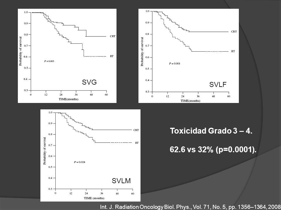 SVG SVLM SVLF Toxicidad Grado 3 – 4. 62.6 vs 32% (p=0.0001). Int. J. Radiation Oncology Biol. Phys., Vol. 71, No. 5, pp. 1356–1364, 2008