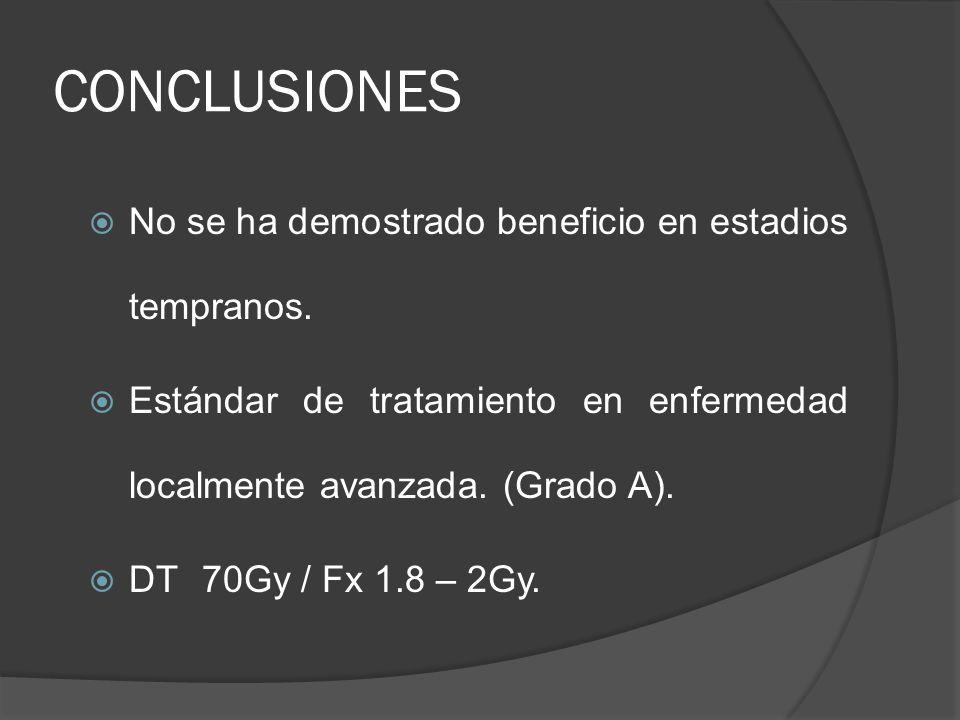 CONCLUSIONES No se ha demostrado beneficio en estadios tempranos. Estándar de tratamiento en enfermedad localmente avanzada. (Grado A). DT 70Gy / Fx 1