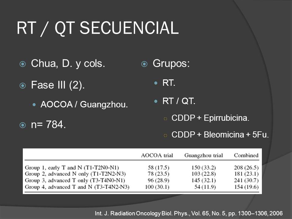 RT / QT SECUENCIAL Chua, D. y cols. Fase III (2). AOCOA / Guangzhou. n= 784. Grupos: RT. RT / QT. CDDP + Epirrubicina. CDDP + Bleomicina + 5Fu. Int. J