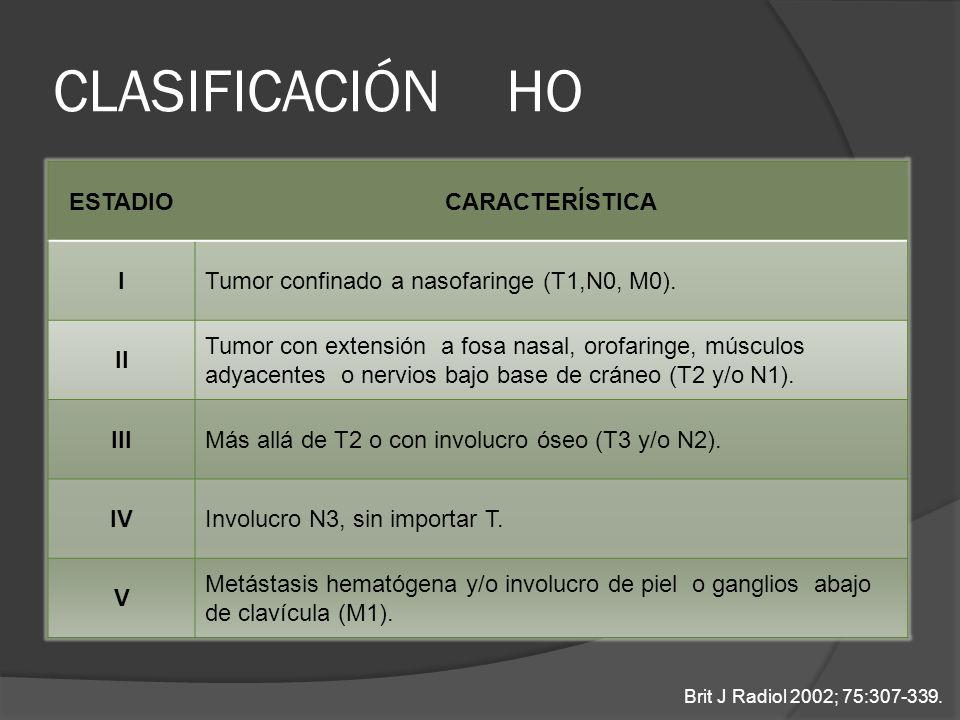 CLASIFICACIÓN HO ESTADIOCARACTERÍSTICA ITumor confinado a nasofaringe (T1,N0, M0). II Tumor con extensión a fosa nasal, orofaringe, músculos adyacente