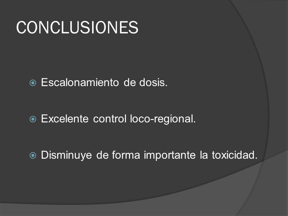 CONCLUSIONES Escalonamiento de dosis. Excelente control loco-regional. Disminuye de forma importante la toxicidad.