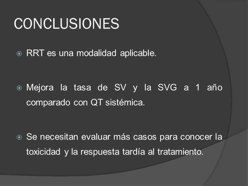 CONCLUSIONES RRT es una modalidad aplicable. Mejora la tasa de SV y la SVG a 1 año comparado con QT sistémica. Se necesitan evaluar más casos para con