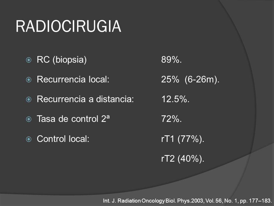 RADIOCIRUGIA RC (biopsia) 89%. Recurrencia local:25% (6-26m). Recurrencia a distancia:12.5%. Tasa de control 2ª 72%. Control local: rT1 (77%). rT2 (40
