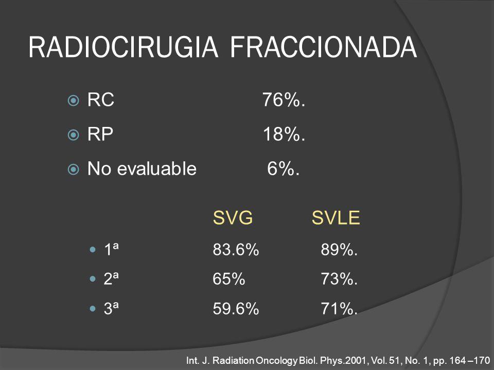 RADIOCIRUGIA FRACCIONADA RC76%. RP18%. No evaluable 6%. SVG SVLE 1ª83.6% 89%. 2ª 65% 73%. 3ª 59.6% 71%. Int. J. Radiation Oncology Biol. Phys.2001, Vo