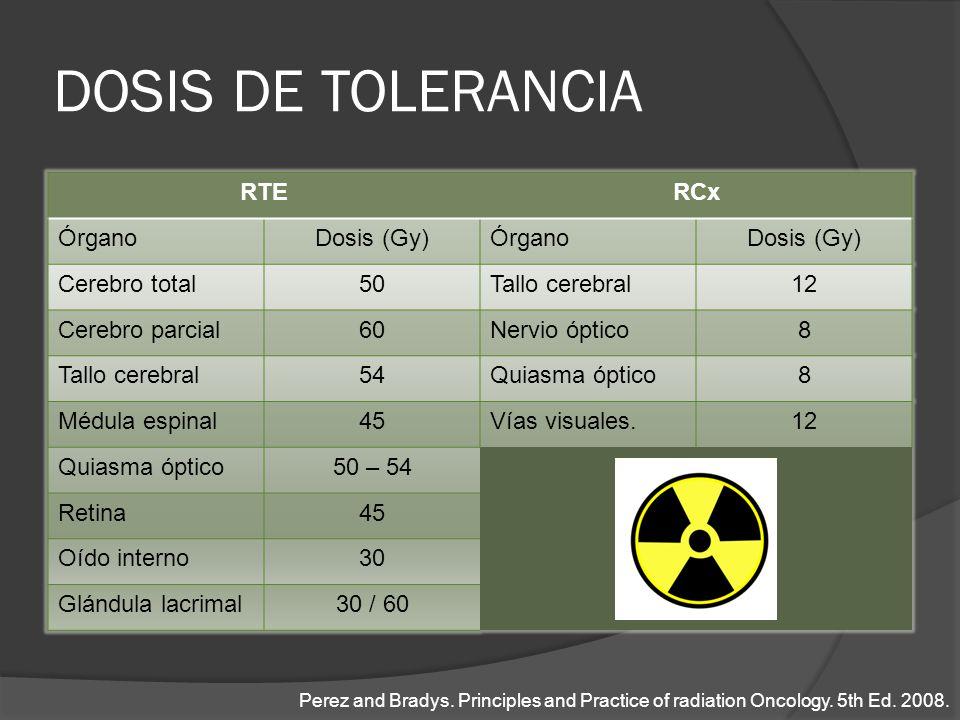 DOSIS DE TOLERANCIA RTERCx ÓrganoDosis (Gy)ÓrganoDosis (Gy) Cerebro total50Tallo cerebral12 Cerebro parcial60Nervio óptico8 Tallo cerebral54Quiasma óp