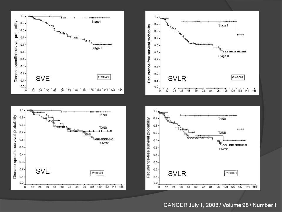 RT / QT META-ANALISIS Int J Radiat Oncol Biol Phys 2006;64:47-56.