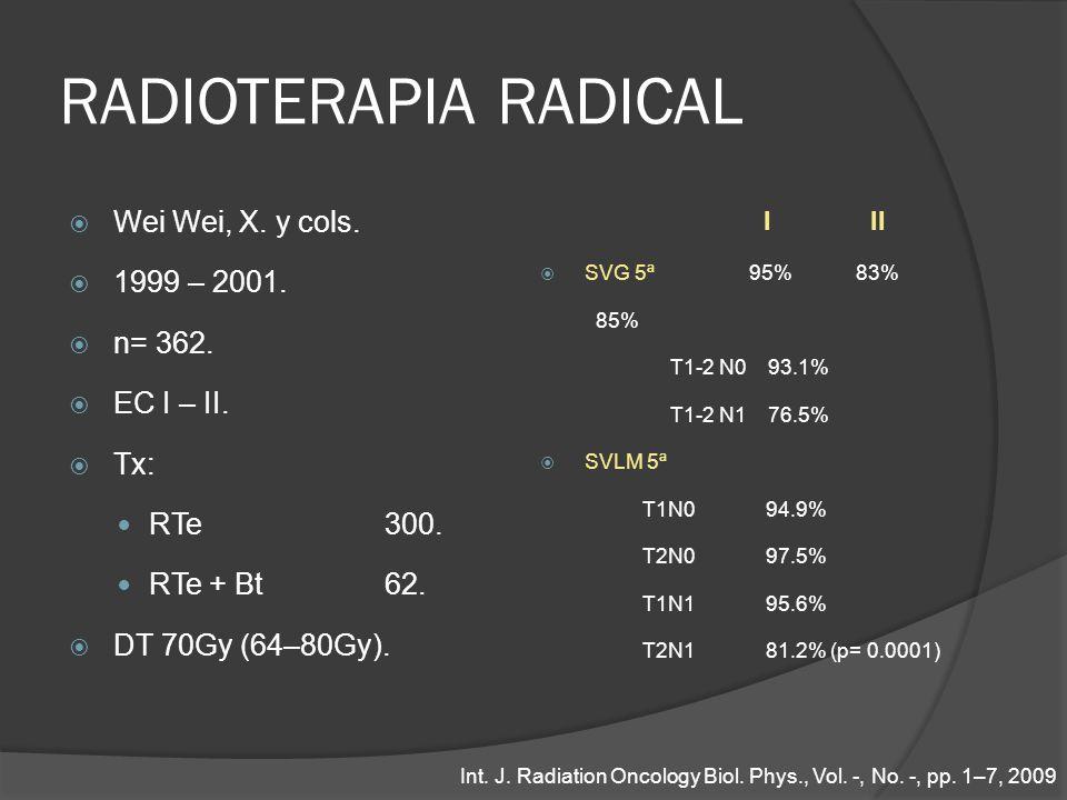 RADIOCIRUGIA RC (biopsia) 89%.Recurrencia local:25% (6-26m).