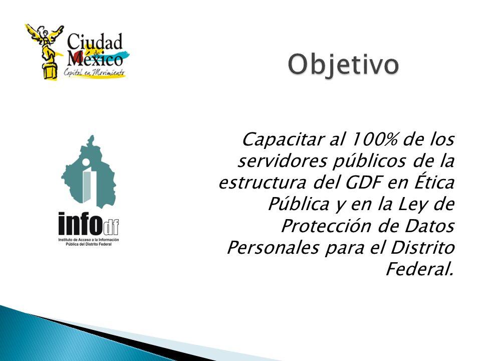 Capacitar al 100% de los servidores públicos de la estructura del GDF en Ética Pública y en la Ley de Protección de Datos Personales para el Distrito