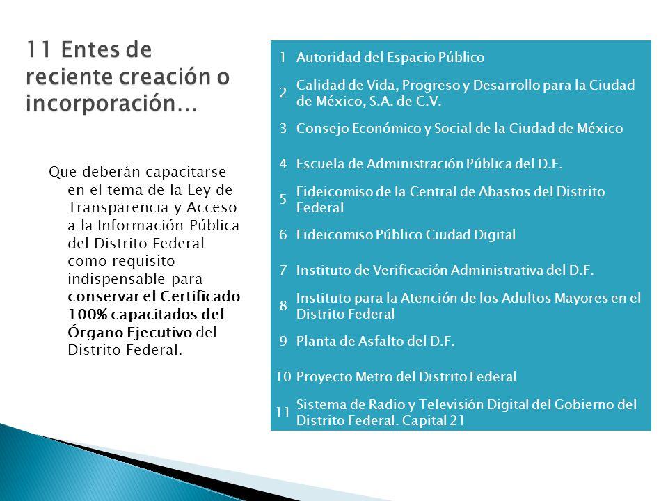1Autoridad del Espacio Público 2 Calidad de Vida, Progreso y Desarrollo para la Ciudad de México, S.A.
