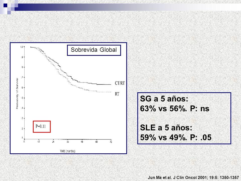 Jun Ma et al. J Clin Oncol 2001; 19:5: 1350-1357 SG a 5 años: 63% vs 56%. P: ns SLE a 5 años: 59% vs 49%. P:.05 Sobrevida Global