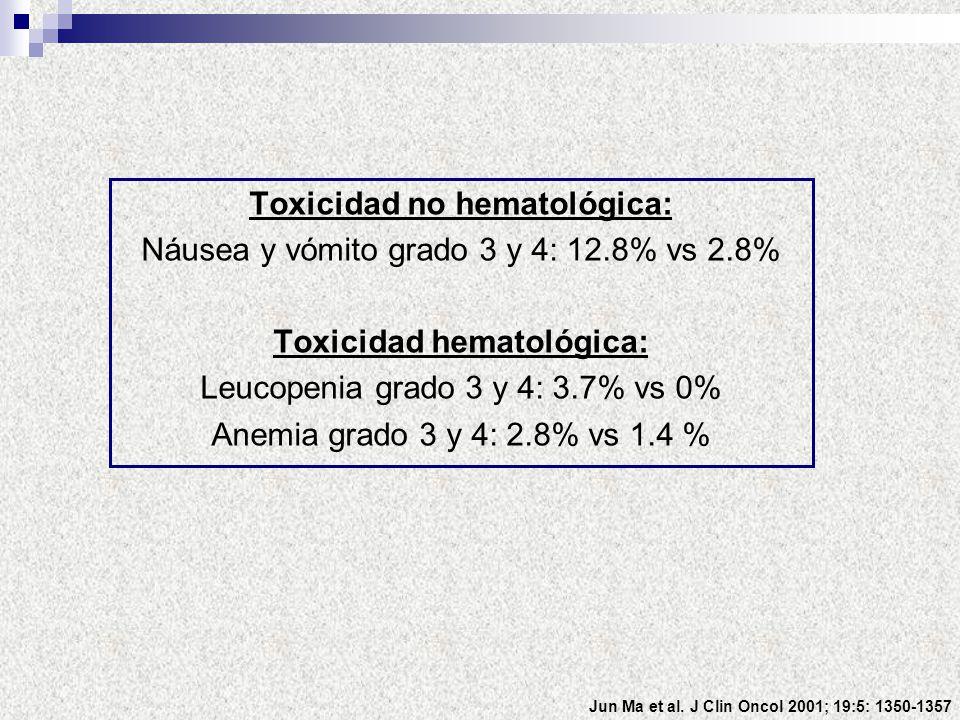 Toxicidad no hematológica: Náusea y vómito grado 3 y 4: 12.8% vs 2.8% Toxicidad hematológica: Leucopenia grado 3 y 4: 3.7% vs 0% Anemia grado 3 y 4: 2