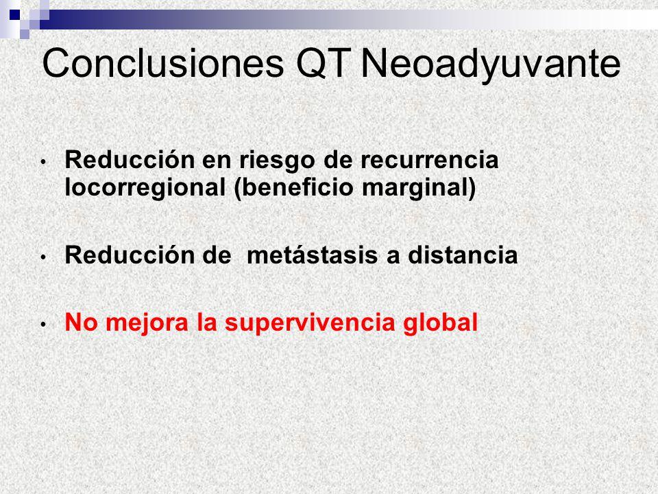Reducción en riesgo de recurrencia locorregional (beneficio marginal) Reducción de metástasis a distancia No mejora la supervivencia global Conclusion