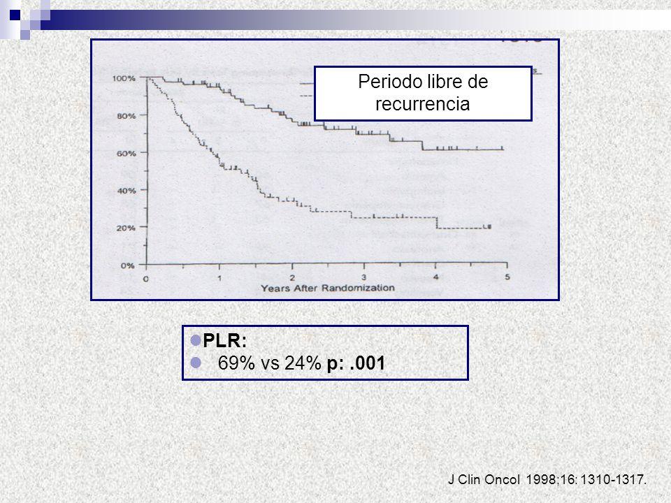 PLR: 69% vs 24% p:.001 Periodo libre de recurrencia J Clin Oncol 1998;16: 1310-1317.