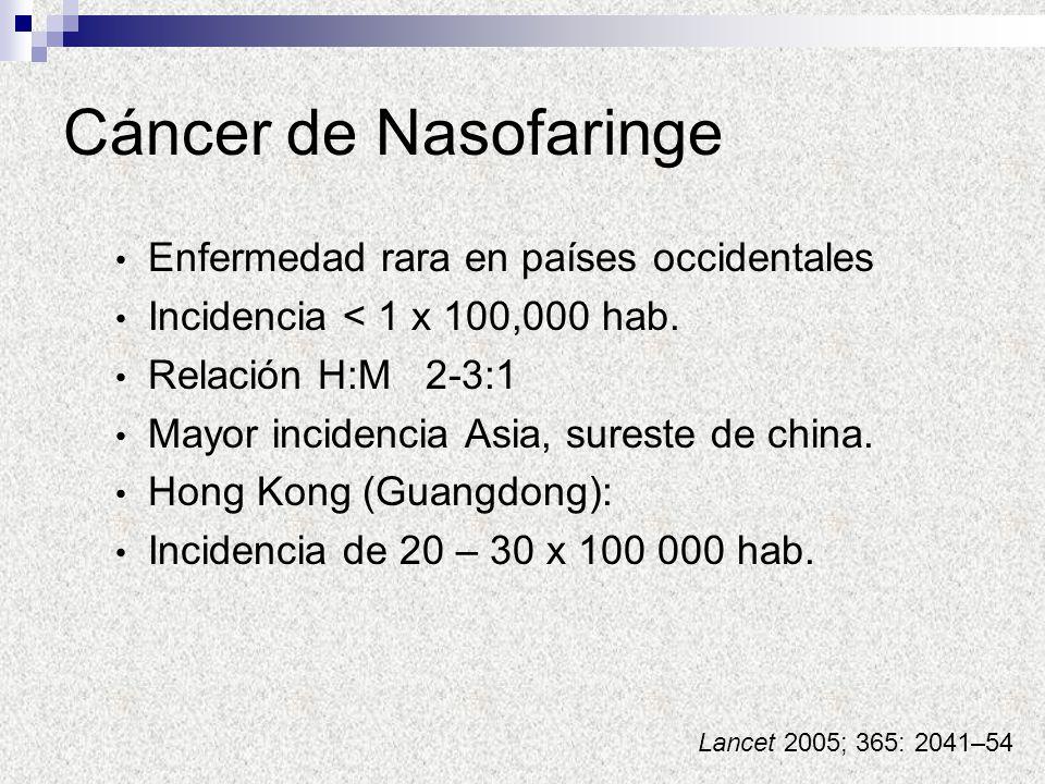 Cáncer de Nasofaringe Enfermedad rara en países occidentales Incidencia < 1 x 100,000 hab. Relación H:M 2-3:1 Mayor incidencia Asia, sureste de china.