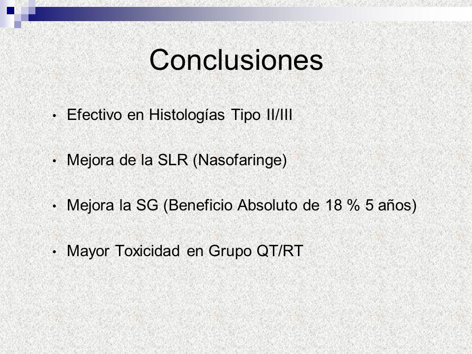 Conclusiones Efectivo en Histologías Tipo II/III Mejora de la SLR (Nasofaringe) Mejora la SG (Beneficio Absoluto de 18 % 5 años) Mayor Toxicidad en Gr