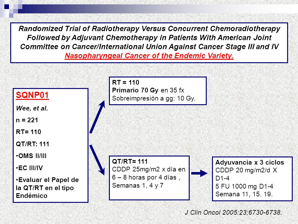 Randomized Trial of Radiotherapy Versus Concurrent Chemoradiotherapy Followed by Adjuvant Chemotherapy in Patients With American Joint Committee on Ca