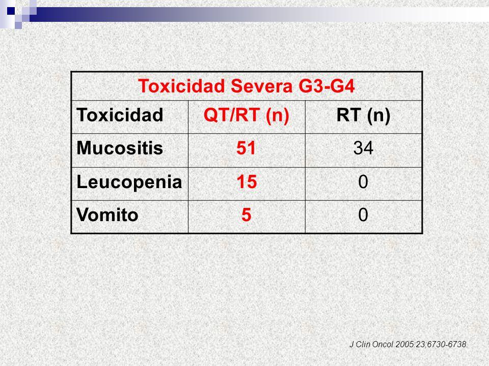 J Clin Oncol 2005:23;6730-6738. Toxicidad Severa G3-G4 ToxicidadQT/RT (n)RT (n) Mucositis5134 Leucopenia150 Vomito50