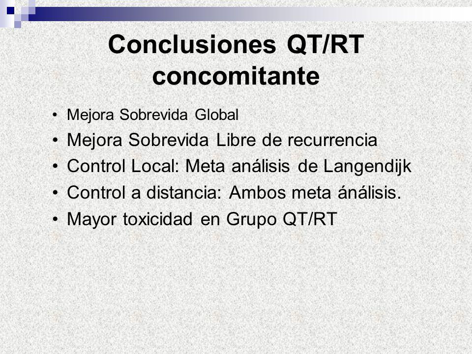 Conclusiones QT/RT concomitante Mejora Sobrevida Global Mejora Sobrevida Libre de recurrencia Control Local: Meta análisis de Langendijk Control a dis