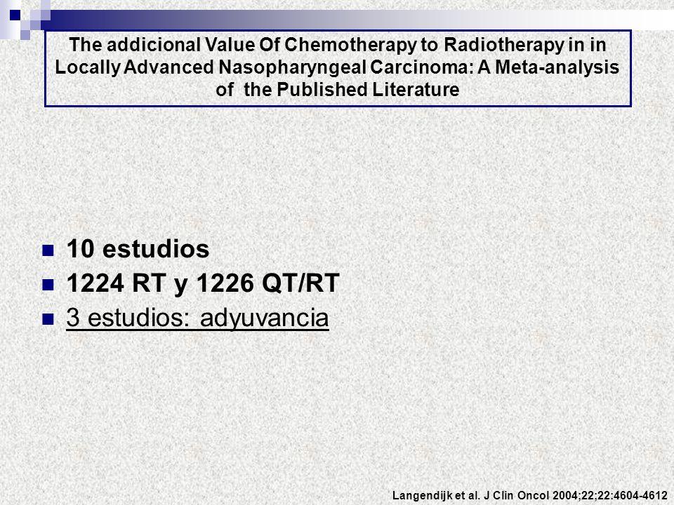 10 estudios 1224 RT y 1226 QT/RT 3 estudios: adyuvancia Langendijk et al. J Clin Oncol 2004;22;22:4604-4612 The addicional Value Of Chemotherapy to Ra