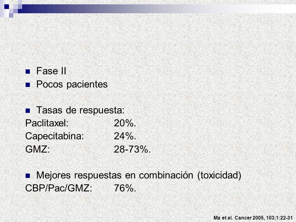 Fase II Pocos pacientes Tasas de respuesta: Paclitaxel:20%. Capecitabina:24%. GMZ:28-73%. Mejores respuestas en combinación (toxicidad) CBP/Pac/GMZ:76