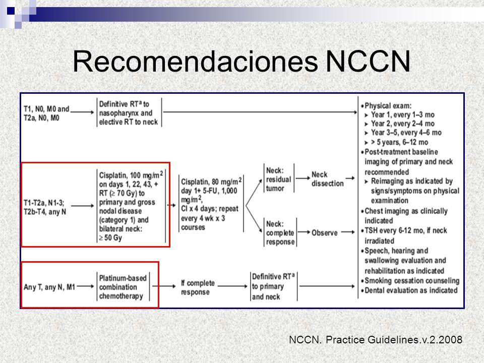 Recomendaciones NCCN NCCN. Practice Guidelines.v.2.2008