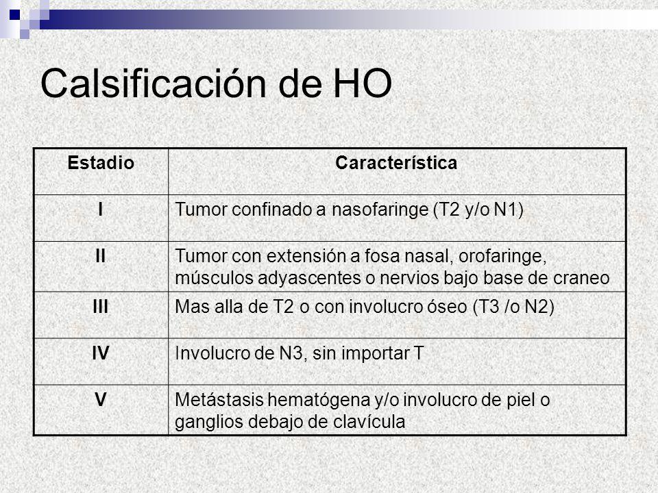 Calsificación de HO EstadioCaracterística ITumor confinado a nasofaringe (T2 y/o N1) IITumor con extensión a fosa nasal, orofaringe, músculos adyascen