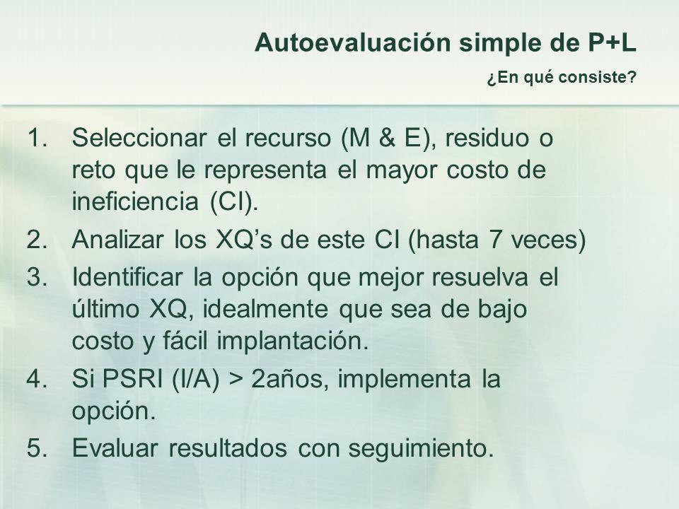 Autoevaluación simple de P+L ¿En qué consiste? 1.Seleccionar el recurso (M & E), residuo o reto que le representa el mayor costo de ineficiencia (CI).