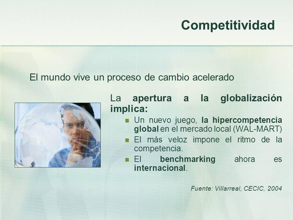 Competitividad La apertura a la globalización implica: Un nuevo juego, la hipercompetencia global en el mercado local (WAL-MART) El más veloz impone e