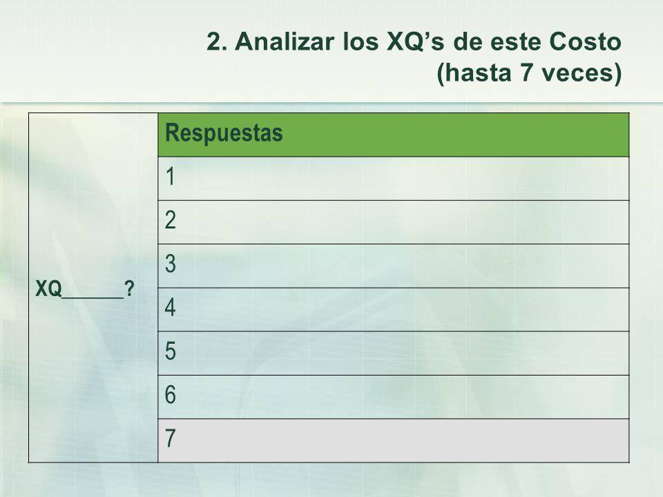 2. Analizar los XQs de este Costo (hasta 7 veces) XQ______? Respuestas 1 2 3 4 5 6 7