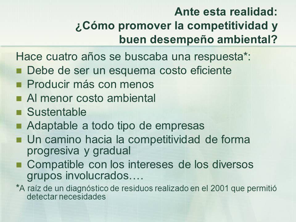 Ante esta realidad: ¿Cómo promover la competitividad y buen desempeño ambiental? Hace cuatro años se buscaba una respuesta*: Debe de ser un esquema co